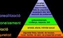Una psicologia humanista